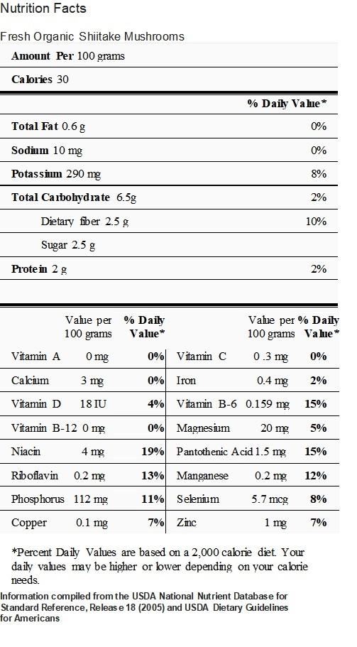 shiitake nutrition